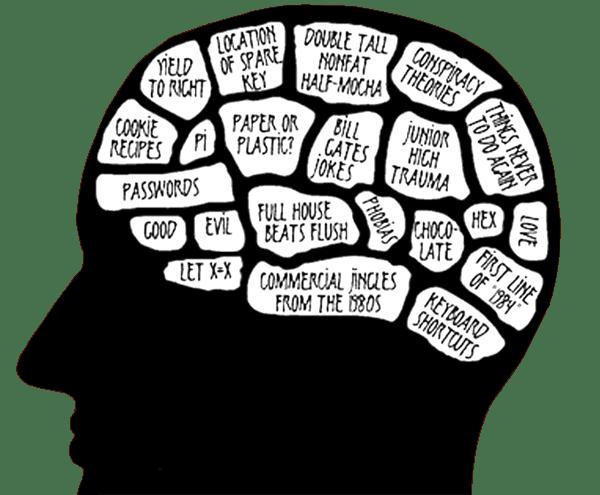 Da Brain